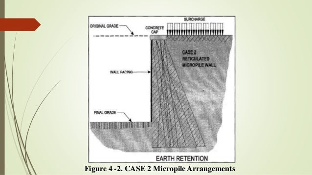 case 2 micropile arrangements