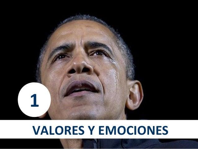 Micropolítica: La política de las emociones Slide 3