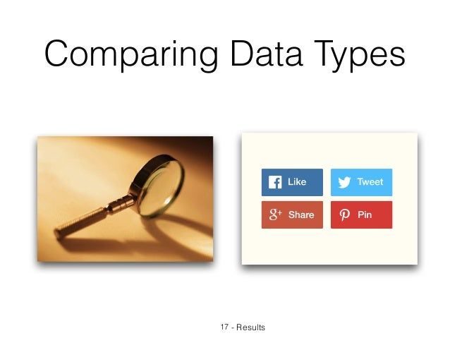 Comparing Data Types 17 - Results