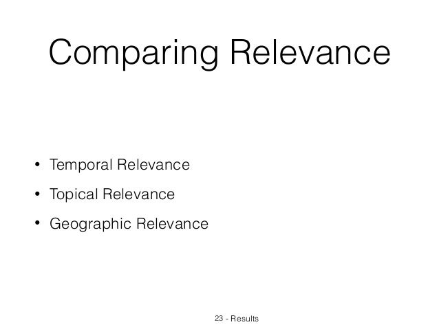 Comparing Relevance 23 - Results • Temporal Relevance • Topical Relevance • Geographic Relevance