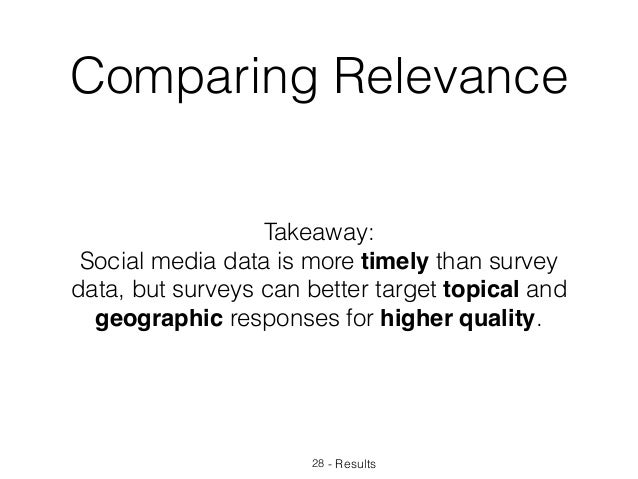 Takeaway: Social media data is more timely than survey data, but surveys can better target topical and geographic response...