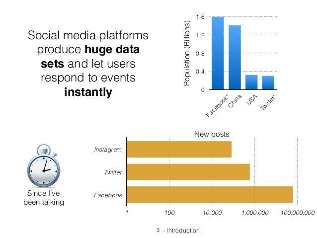 #Microposts16 - Comparing Social Media and Traditional Surveys around the Boston Marathon Bombing Slide 3