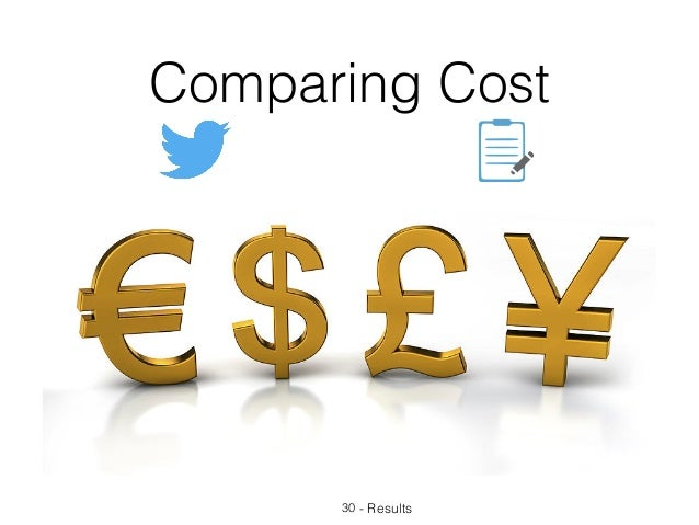 - Results Comparing Cost 30