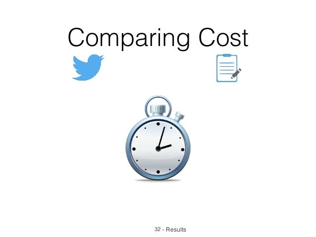 - Results Comparing Cost 32