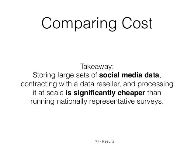 Takeaway: Storing large sets of social media data, contracting with a data reseller, and processing it at scale is signific...