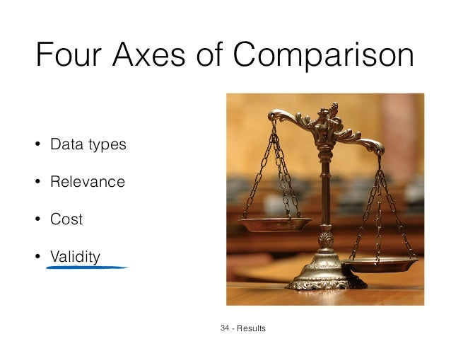 Four Axes of Comparison • Data types • Relevance • Cost • Validity 34 - Results