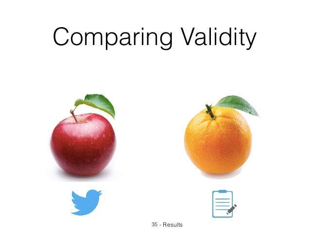 - Results Comparing Validity 35