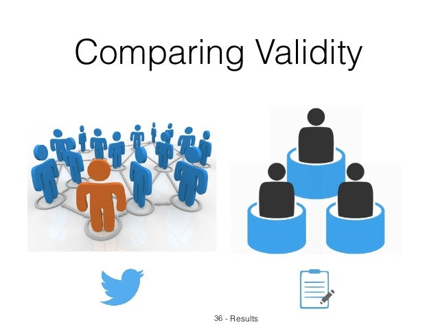 - Results Comparing Validity 36