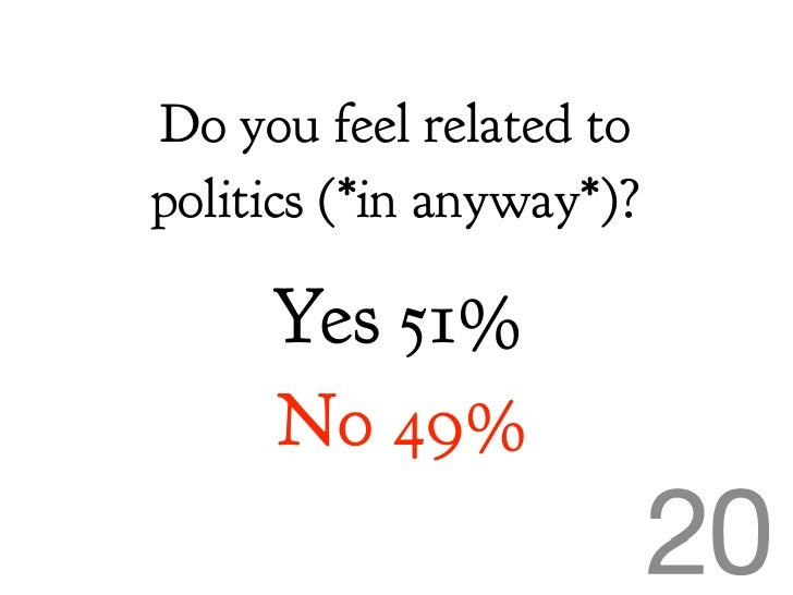 Do you feel related to politics (*in anyway*)?       Yes 51%      No 49%
