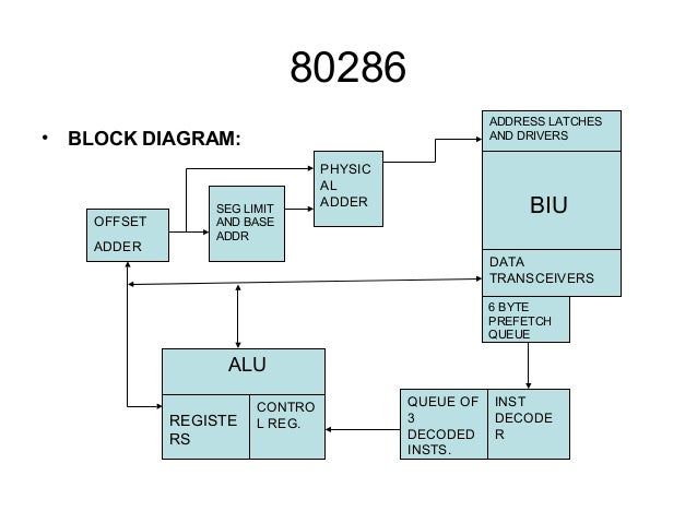 microprocessor, wiring diagram