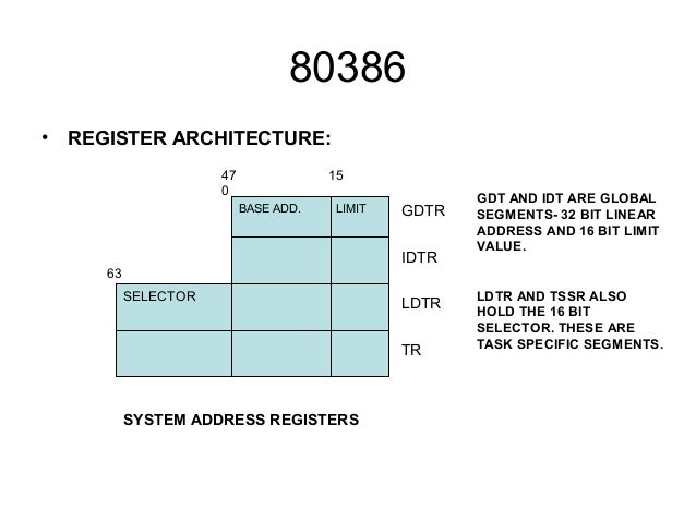 SUPERSCALAR ARCHITECTURE OF 80386 PDF DOWNLOAD