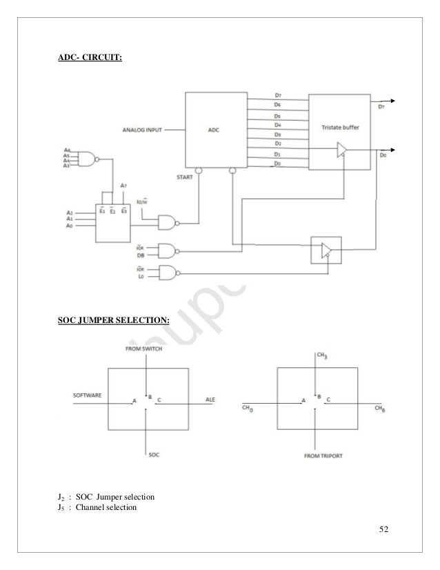 microcontroller lab manual So why is it a good idea to download pic microcontroller lab manual pdf from our website the answer is simple: you have already found the book or handbook you were.