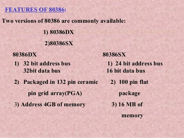 80386 microprocessor View test prep - the 80386 microprocessor from ece 315 at nit trichy the 80386 microprocessor the block diagram of an 80386 is shown below: a d d re ss a d d re ss in g u n it (a u ) b u s u n it (b.