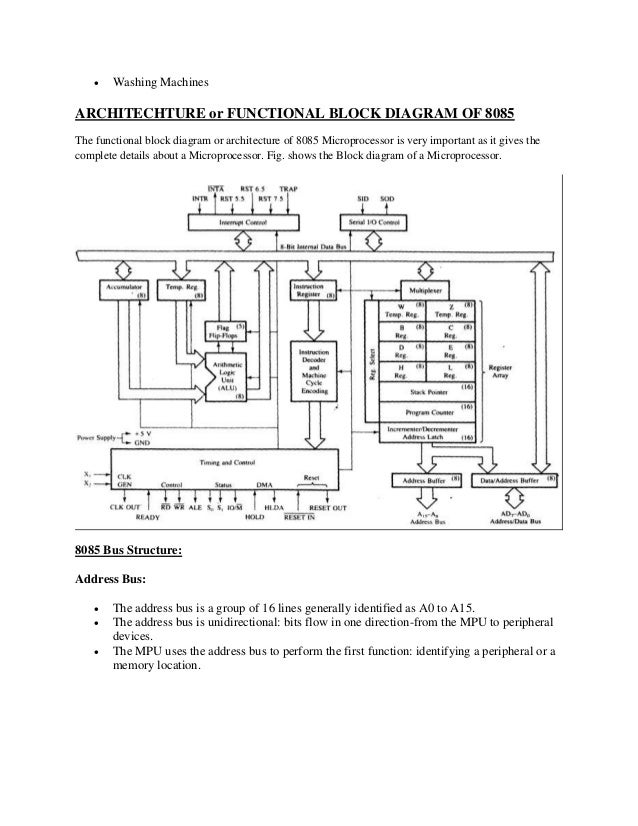 microprocessor  with programs, wiring diagram