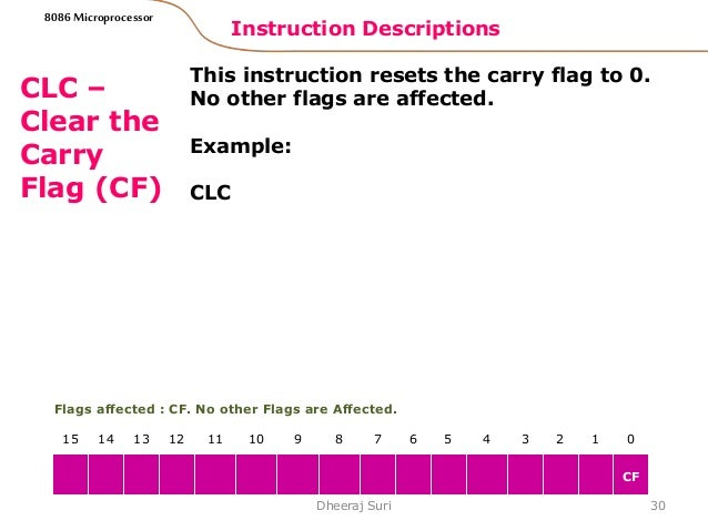instruction to clear carry flag in 8085