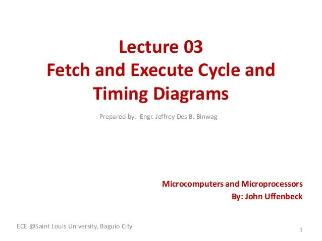 Lecture 03  Fetch and Execute Cycle and  Timing Diagrams  Microcomputers and Microprocessors  By: John Uffenbeck  ECE @Sai...