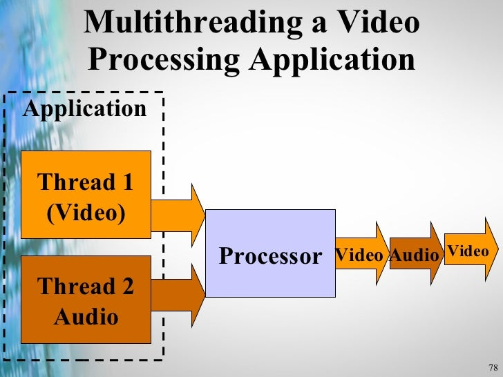 Microprocessor and interfacing by godse