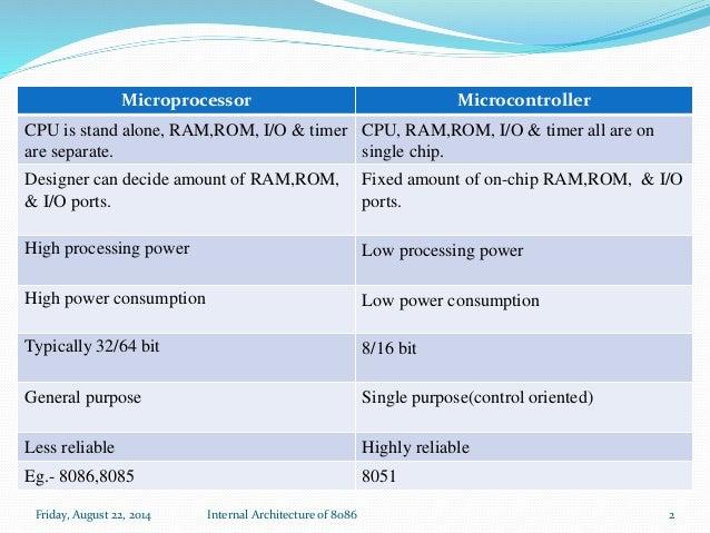 Microcontroller vs microprocessor pdf merge