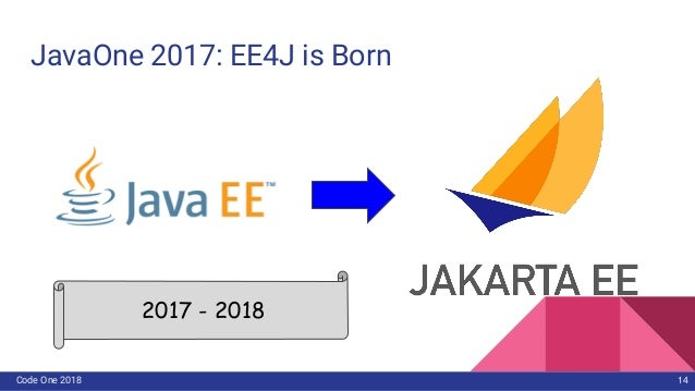 MicroProfile and Jakarta EE - What's Next?
