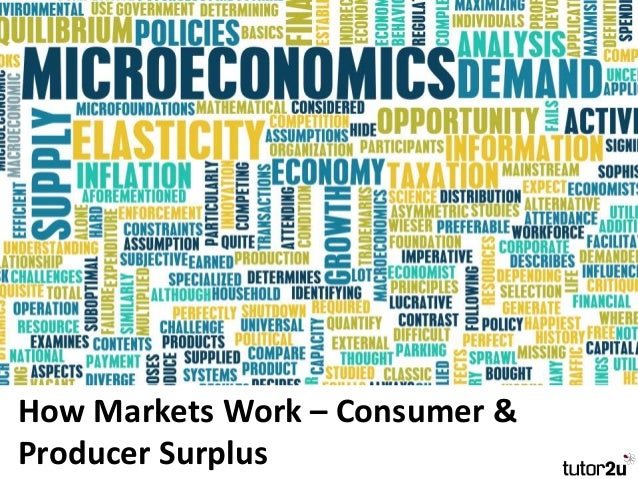 How Markets Work – Consumer & Producer Surplus