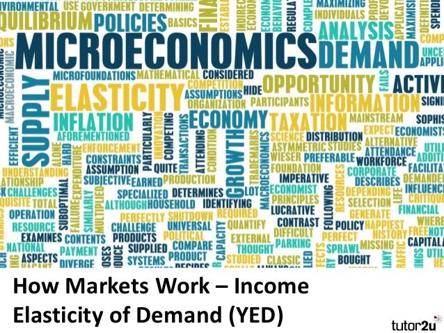 How Markets Work – Income Elasticity of Demand (YED)
