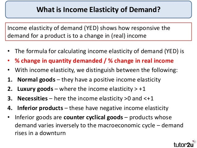 Tutor2u Income Elasticity of Demand – Elasticity of Demand Worksheet
