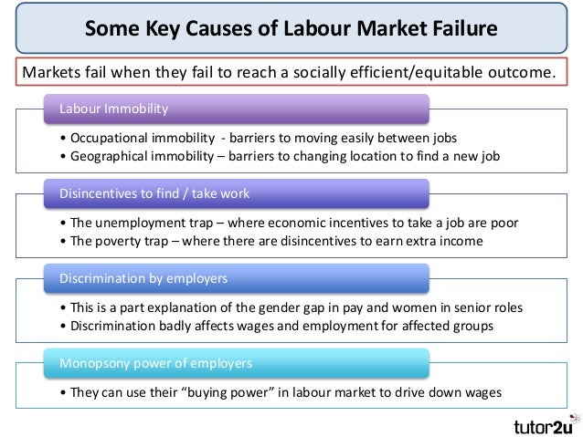 economics the labour market The new president's clever labour reforms is there a wage growth puzzle in america america's labour market: is there a wage growth puzzle in america.