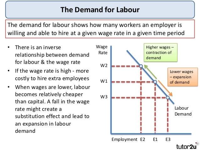 economics the labour market Labour economics is devoted to publishing international research time labour economics publishes review articles and articles on comparative labour market policies.