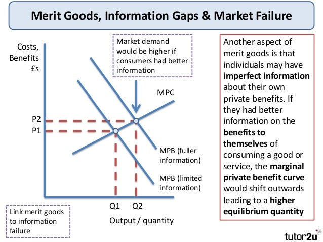 what are the two main causes of market failure
