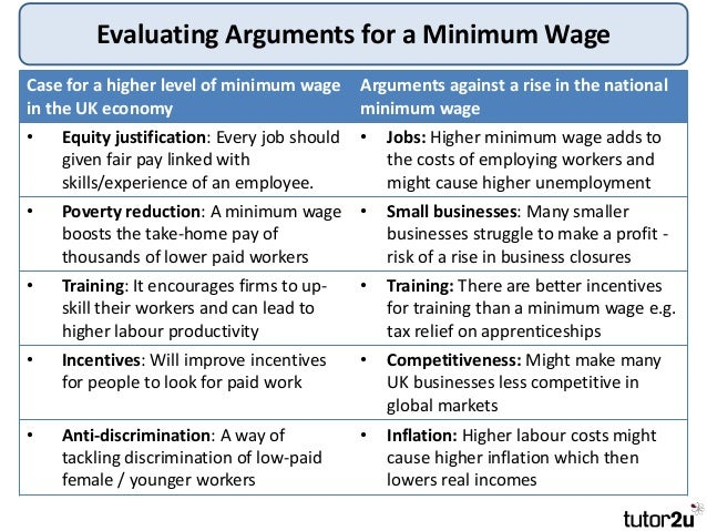 a case against the minimum wag essay In most countries, minimum wage was originally associated with social protection ,  are strong arguments against the minimum wage establishment in the us.