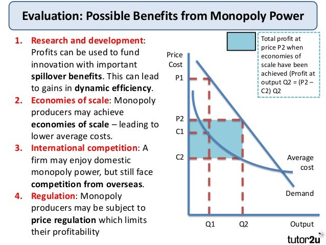 sources of monopoly power in economics