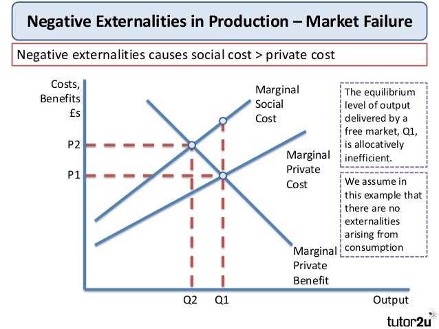 positive and negative externalities of the auto industry Finance & development there are also positive externalities so goods with negative externalities are overproduced when only private costs are considered in.