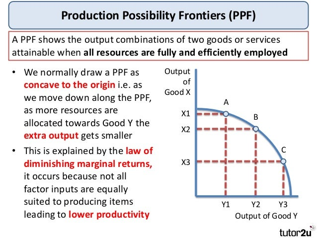 how to find opportunity cost from ppf