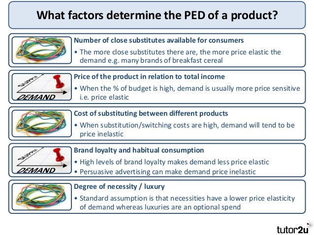 high price elasticity of demand