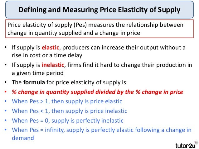 Price Price Elasticity Of Supply