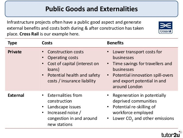explain externalities and public gods Chapter 5 – externalities and public goods  the club.