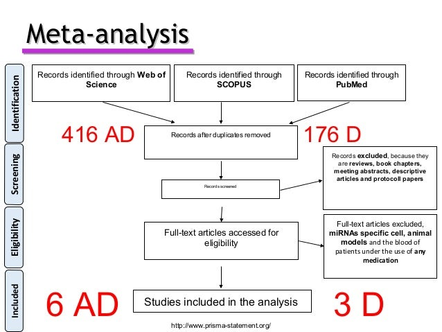 Essay on brain drain pdf to jpg