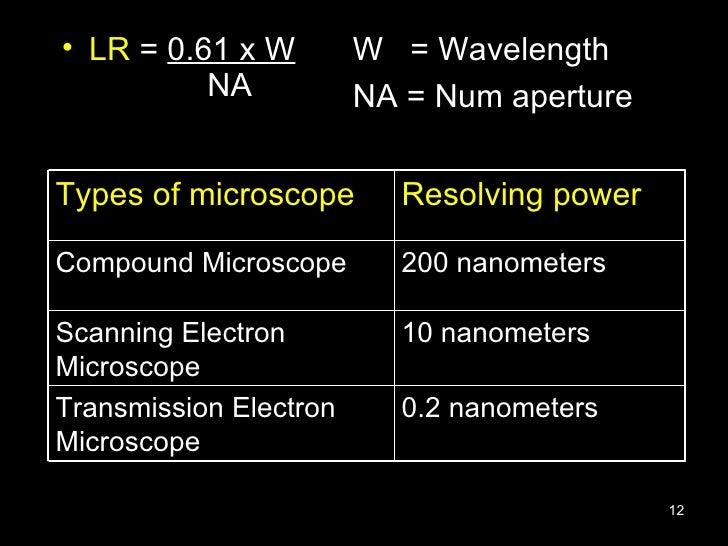 <ul><li>LR  =  0.61 x W W  = Wavelength </li></ul><ul><li>NA = Num aperture </li></ul>NA Types of microscope Resolving pow...