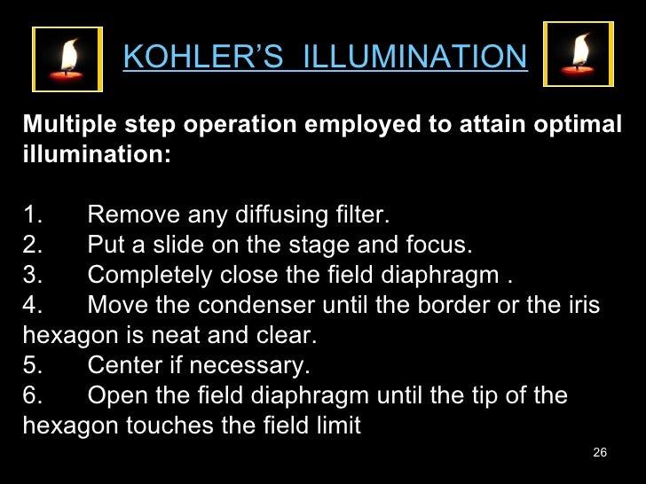 Multiple step operation employed to attain optimal illumination: 1. Remove any diffusing filter.  2. Put a slide on the st...