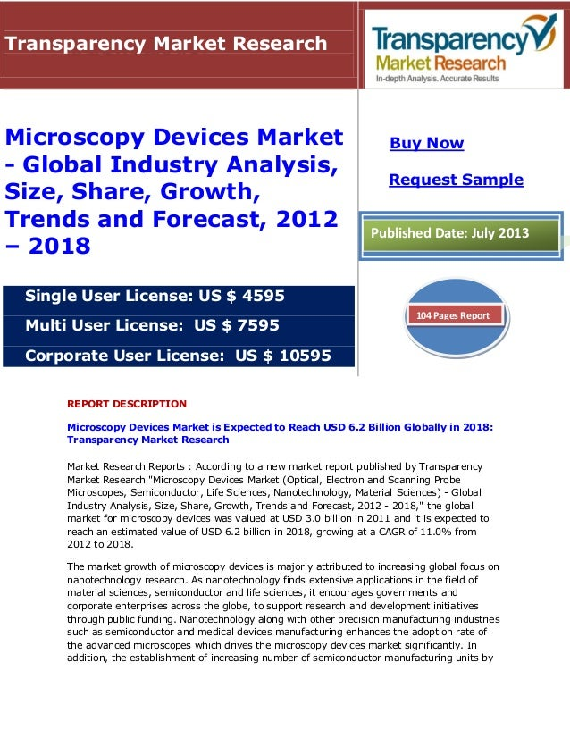 REPORT DESCRIPTION Microscopy Devices Market is Expected to Reach USD 6.2 Billion Globally in 2018: Transparency Market Re...
