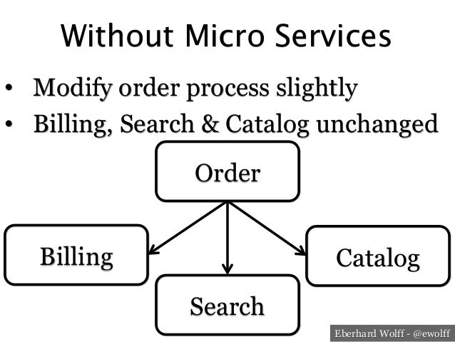 Micro Services - Small is Beautiful