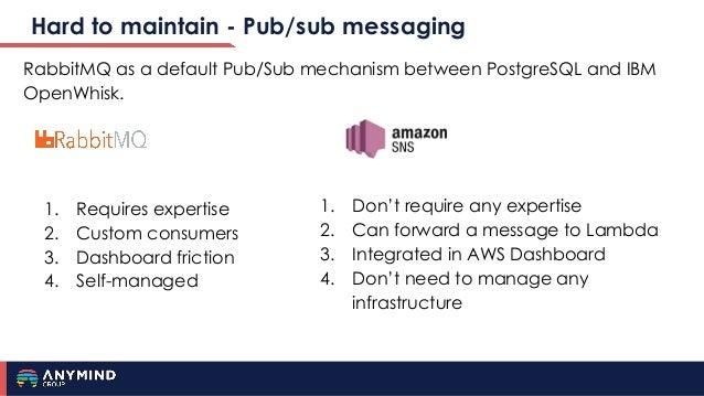 Hard to maintain - Pub/sub messaging RabbitMQ as a default Pub/Sub mechanism between PostgreSQL and IBM OpenWhisk. 1. Requ...