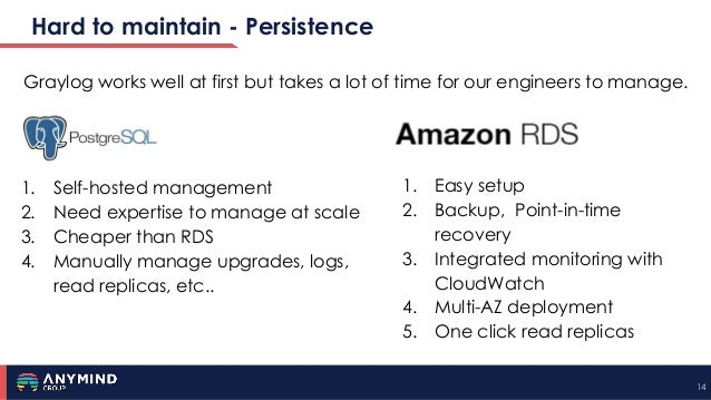 14 Hard to maintain - Persistence Graylog works well at first but takes a lot of time for our engineers to manage. 1. Easy...