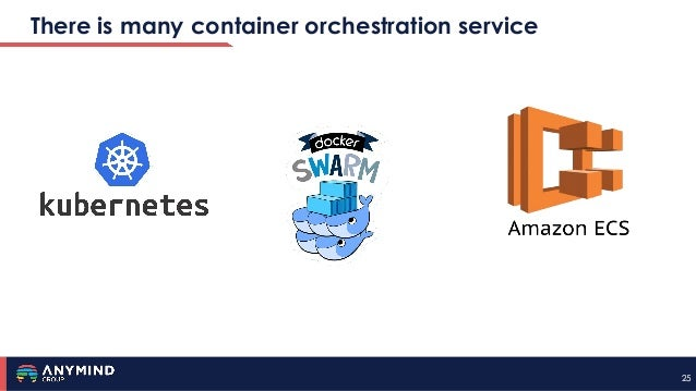 2525 There is many container orchestration service