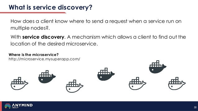 3030 What is service discovery? With service discovery. A mechanism which allows a client to find out the location of the ...
