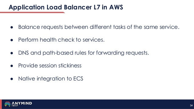 3434 Application Load Balancer L7 in AWS ● Balance requests between different tasks of the same service. ● Perform health ...