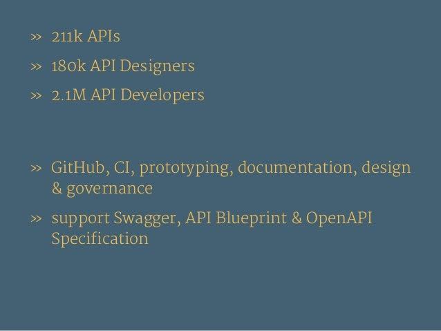 Microservice stategies scaling your api design workflow rest api design collaboration 6 malvernweather Gallery