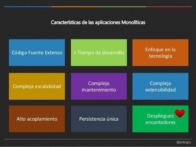 Microservicios I Slide 3