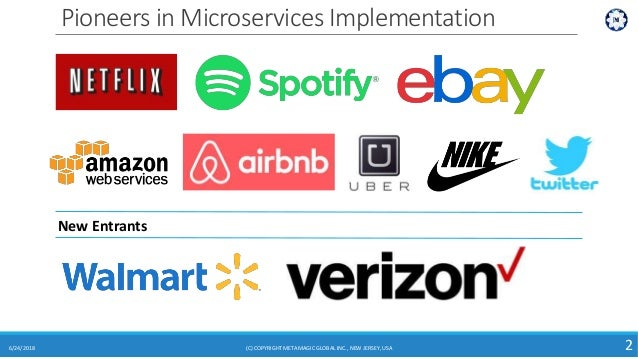 Microservices Architecture & Testing Strategies Slide 2
