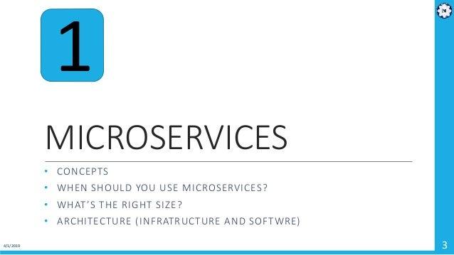Microservices Docker Kubernetes Istio Kanban DevOps SRE Slide 3